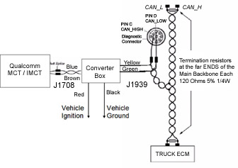 diagram installation instructions dsa j1939 converter box qualcomm wiring diagram at bayanpartner.co